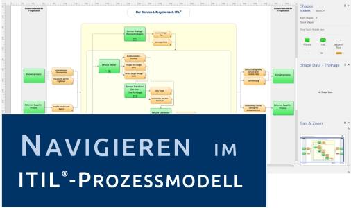 Video: Navigieren im ITIL-Prozessmodell