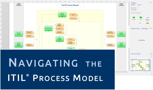 Demo: Navigating the ITIL process model