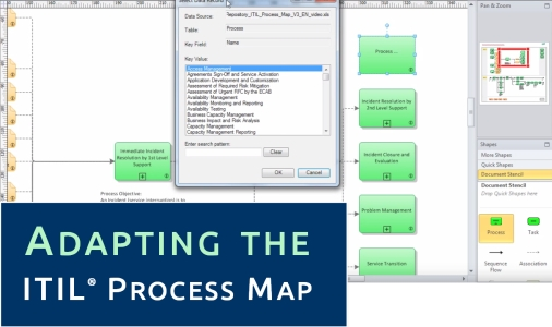 Video: Adapting the ITIL Process Model to your Organization