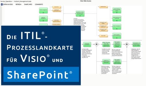 Video: ITIL-Prozesslandkarte für Visio und SharePoint