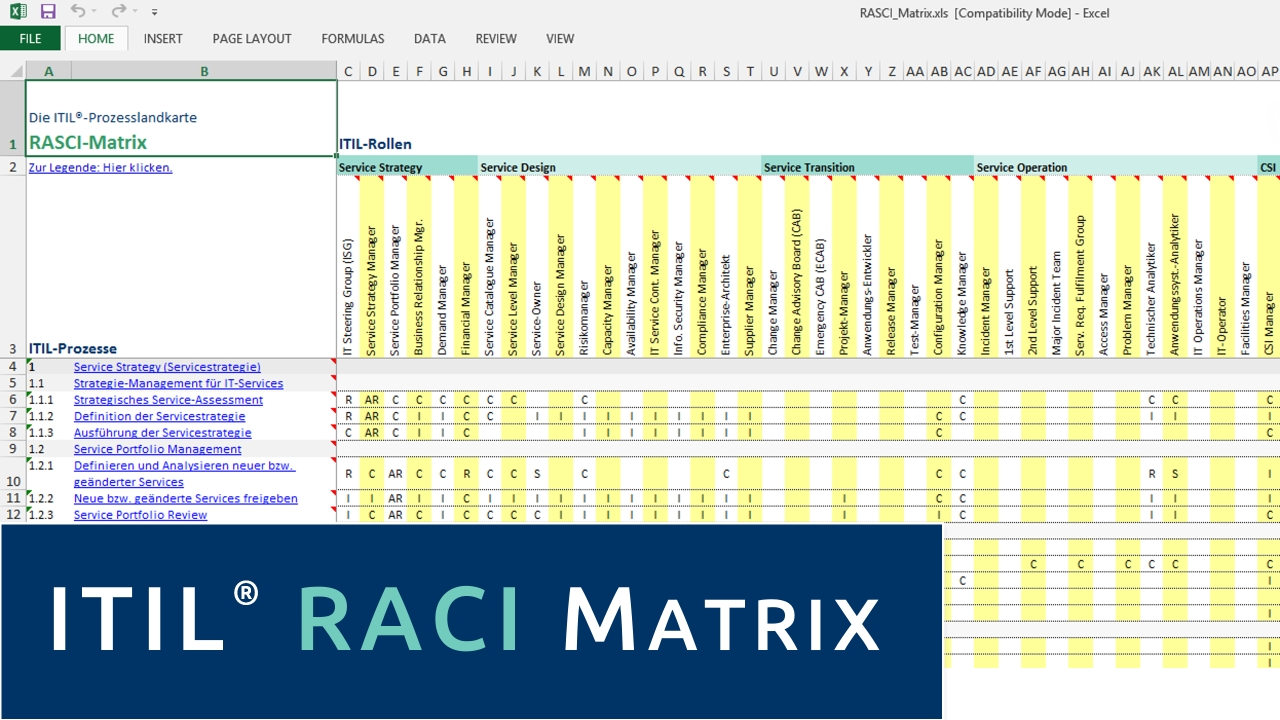 Video Itil Raci Matrix