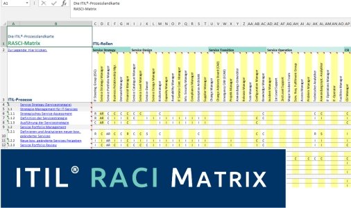 Itil raci matrix for Rasic template
