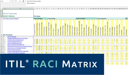 ITIL RACI Matrix (ITIL RACI model)
